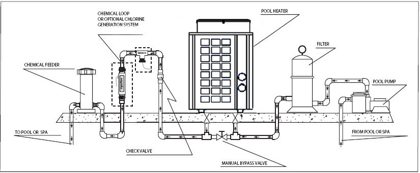 swimming_pool heat pump schematics eco airpump swimming pool air source heat pump distributor pool heat pump wiring diagram at readyjetset.co